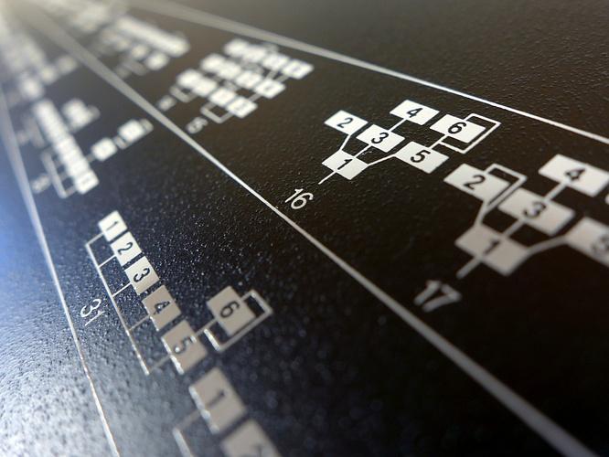 Yamaha DX7II-D DX7IID by deep!sonic 22.02.2017