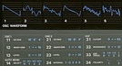 Korg DW-8000ex II Musitronics