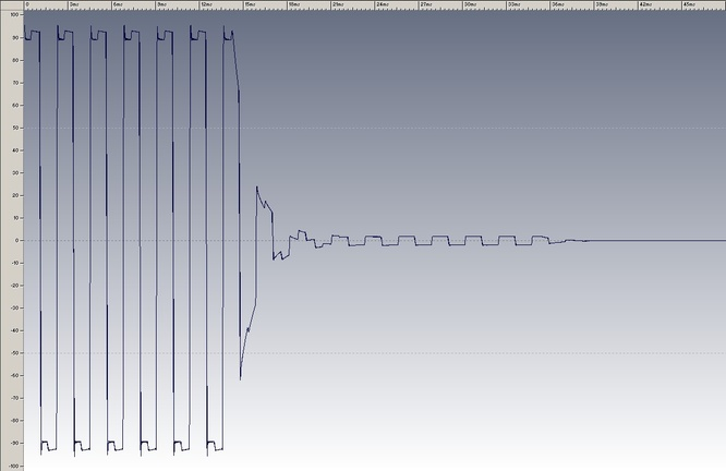 Access Virus C Release shape detail by deep!sonic 07.02.2012