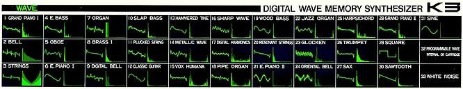 Kawai K3 Waves by deep!sonic 12.2008
