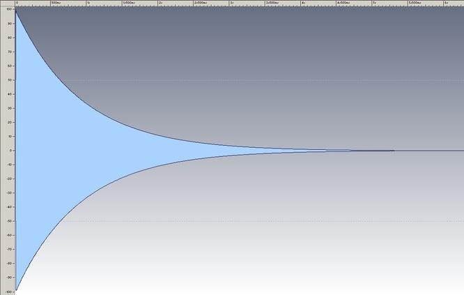 Novation Nova Release shape by deep!sonic 07.02.2012