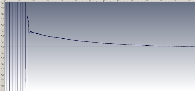 Novation Nova Release shape detail by deep!sonic 07.02.2012