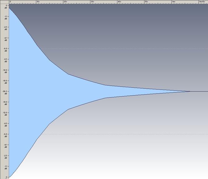 Oberheim Matrix-6R Release shape by deep!sonic 07.02.2012