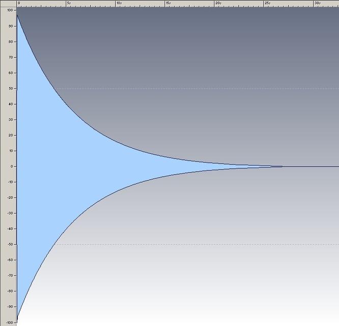 Waldorf Microwave XT Release shape by deep!sonic 07.02.2012