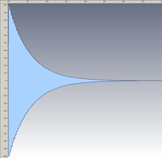 Yamaha AN1x Release shape by deep!sonic 07.02.2012