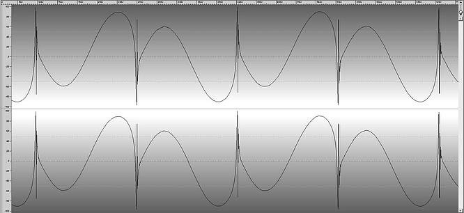 Yamaha TX7 Sawthooth by deep!sonic 15.03.2009